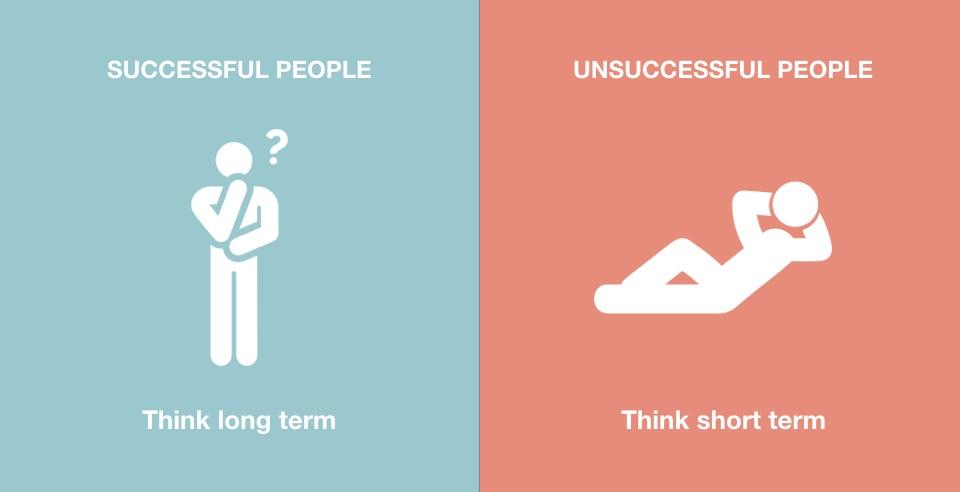 Başarılı vs başarısız insanlar